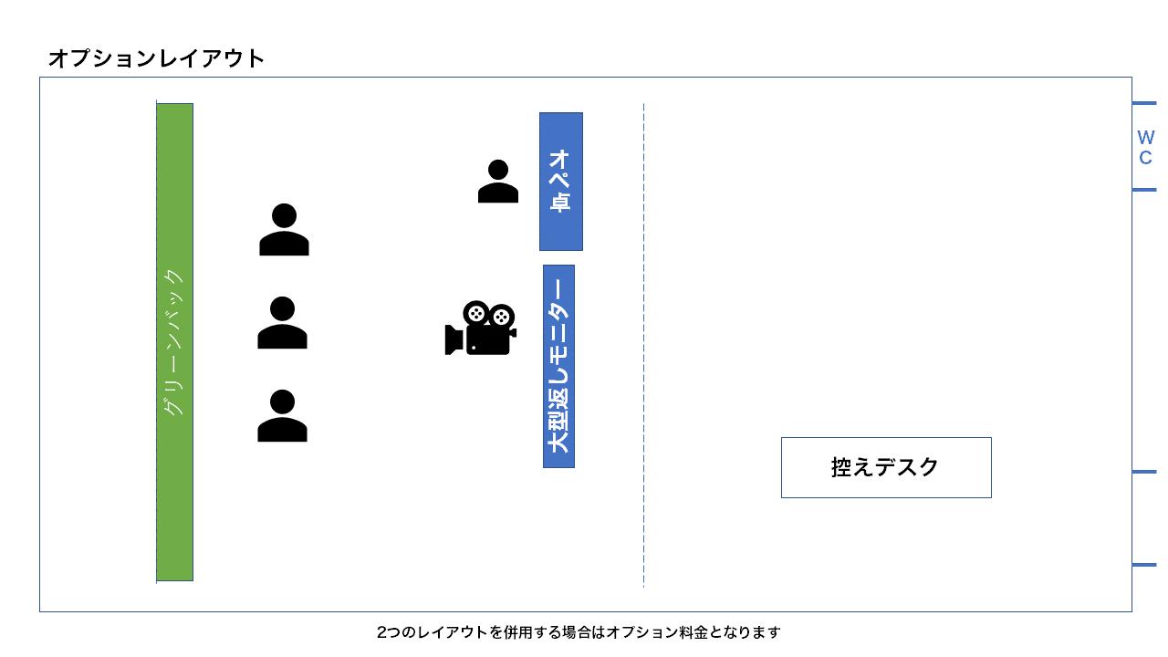 パネルディスカッション用_フロアレイアウトB(オプション)